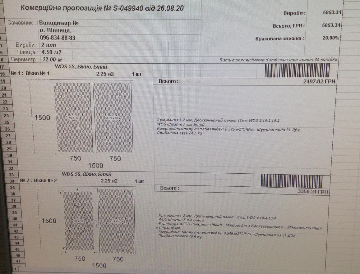 Ціна на вікна 1500мм * 1500мм - 2497грн - осінь 2020